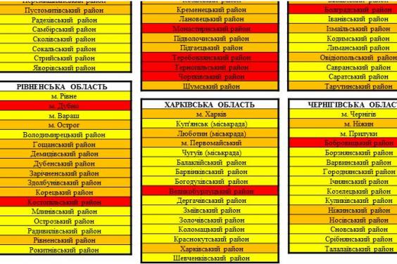 В Великобурлукском районе с 7 сентября будет установлен «красный» уровень эпидемической опасности