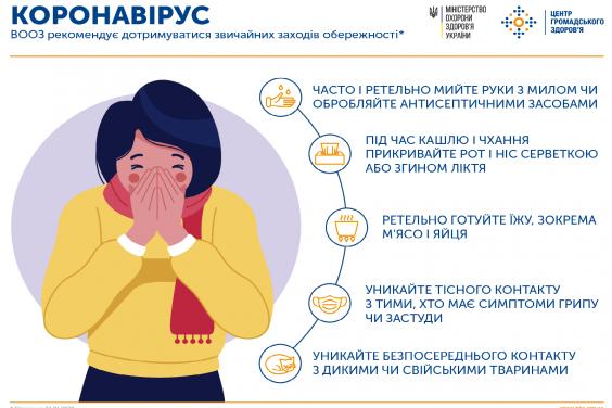 COVID-19 подтвердили у 556 жителей Харьковской области