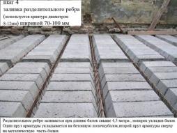 Cборные монолит-панели перекрытия Терива